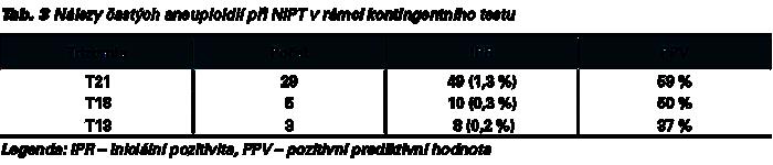 tabulka č. 3