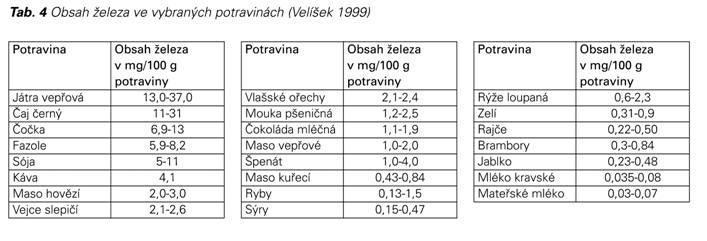 Anemie v tehotenstvi, Papillomavirus age vaccin - Hpv virus a tehotenstvi